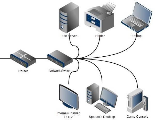 komputer client